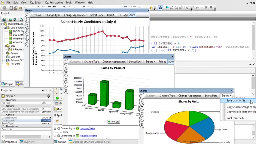 zrzut ekranu widoku wykresów w oprogramowaniu Altova DatabaseSpy